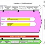 Mapa de Procesos R01