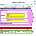 Mapa de Procesos R02V1